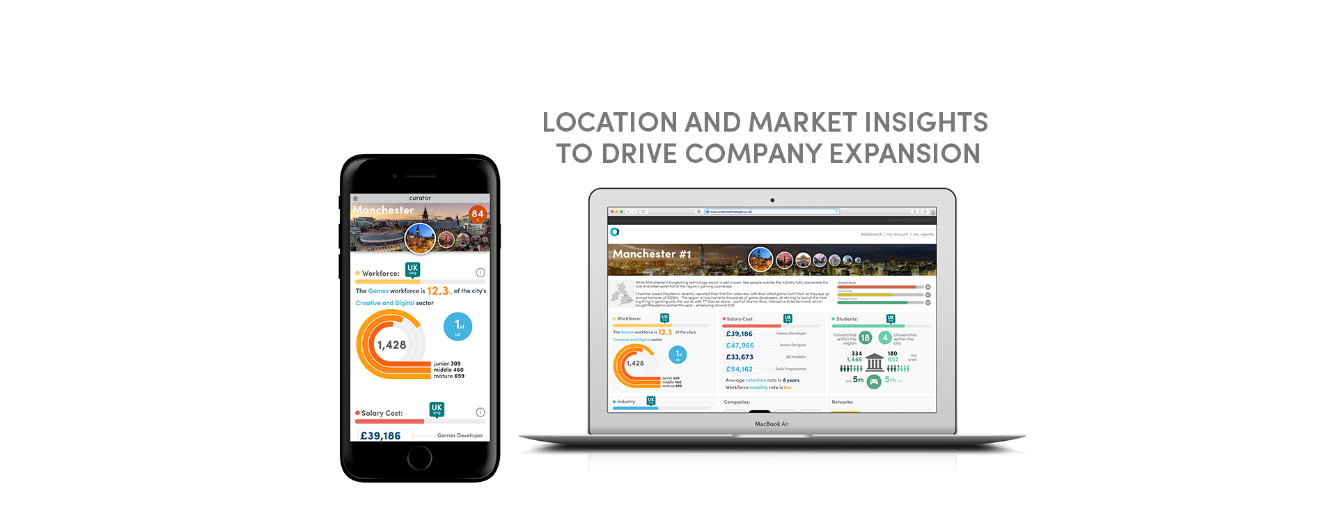 LOCATION AND MARKET INSIGHTS TO DRIVE COMPANY EXPANSION